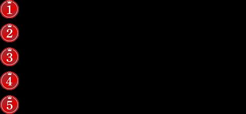 シングルオプトインアフィリエイターランキング画像