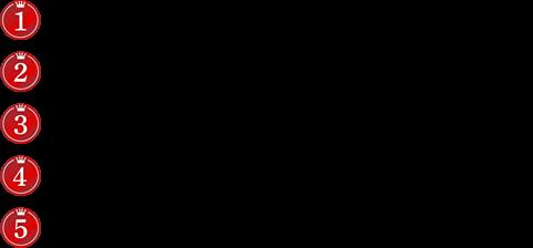 直販アフィリエイト部門ランキング画像