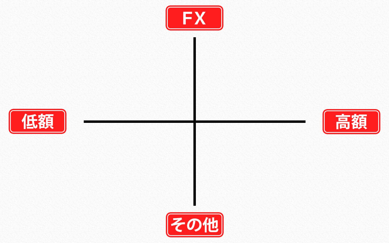 ポジショニングマップ1